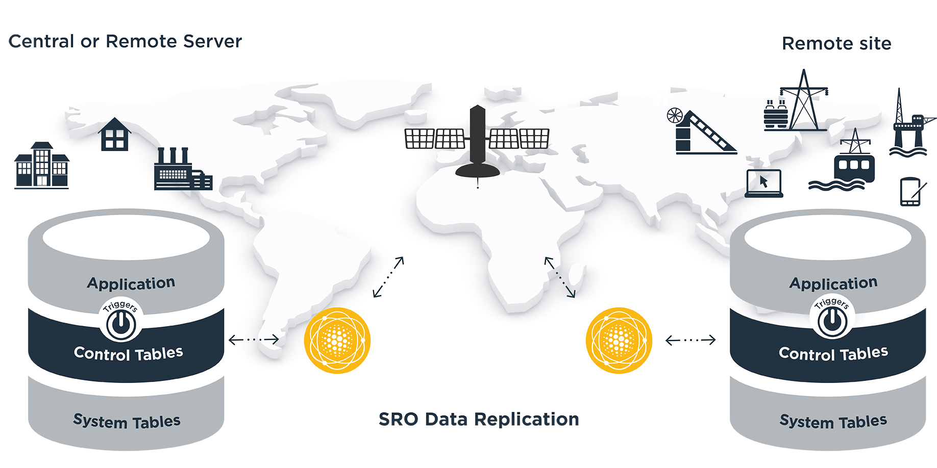 SDR Infographic